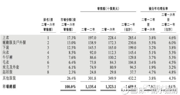 """晶苑国际:服装代工业里的""""银子股""""1.png"""